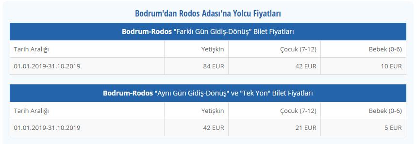 bodrum - rodos feribot bilet fiyatları