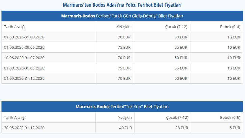 marmaris - rodos feribot bilet fiyatları