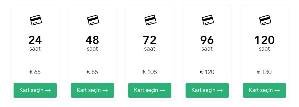 I Amsterdam Card Ücretleri
