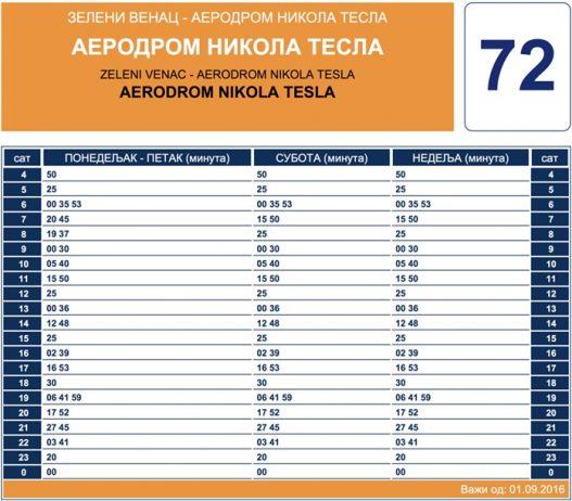 belgrad havalimanı otobüs saatleri
