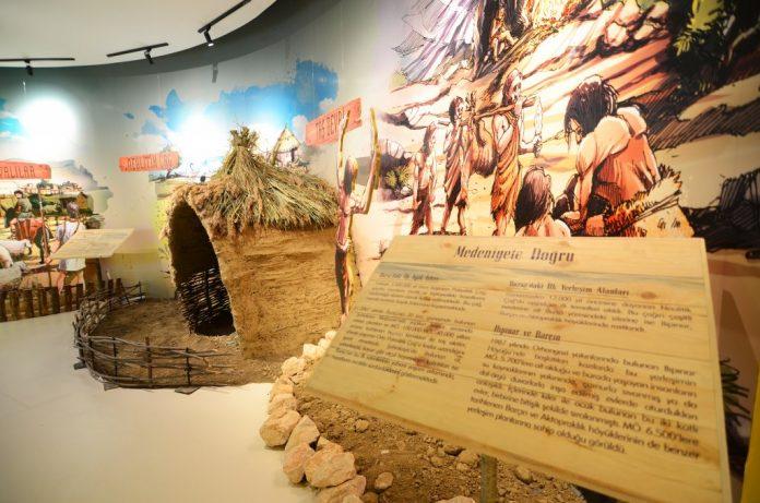 bursa göç tarihi müzesi