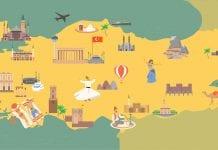 Türkiye Tarihi Yerler