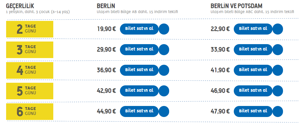 Berlin Touristcard ücretleri